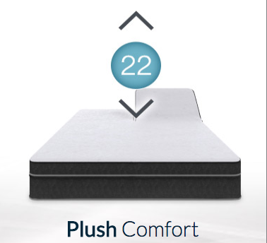 Image of The Number Bed by Instant Comfort Plush Comfort Number