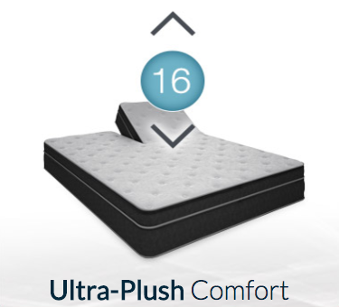 The Number Bed Ultra-Plush Comfort Setting Image