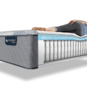 person laying on mattress thats opened up on the side to expose the layers