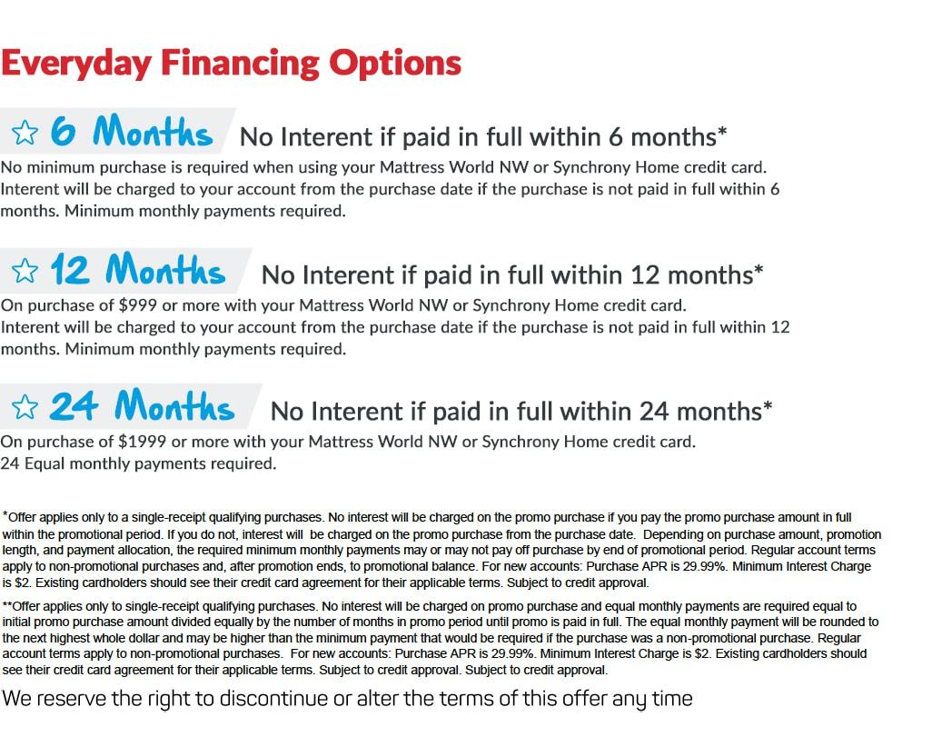 Synchrony financial options
